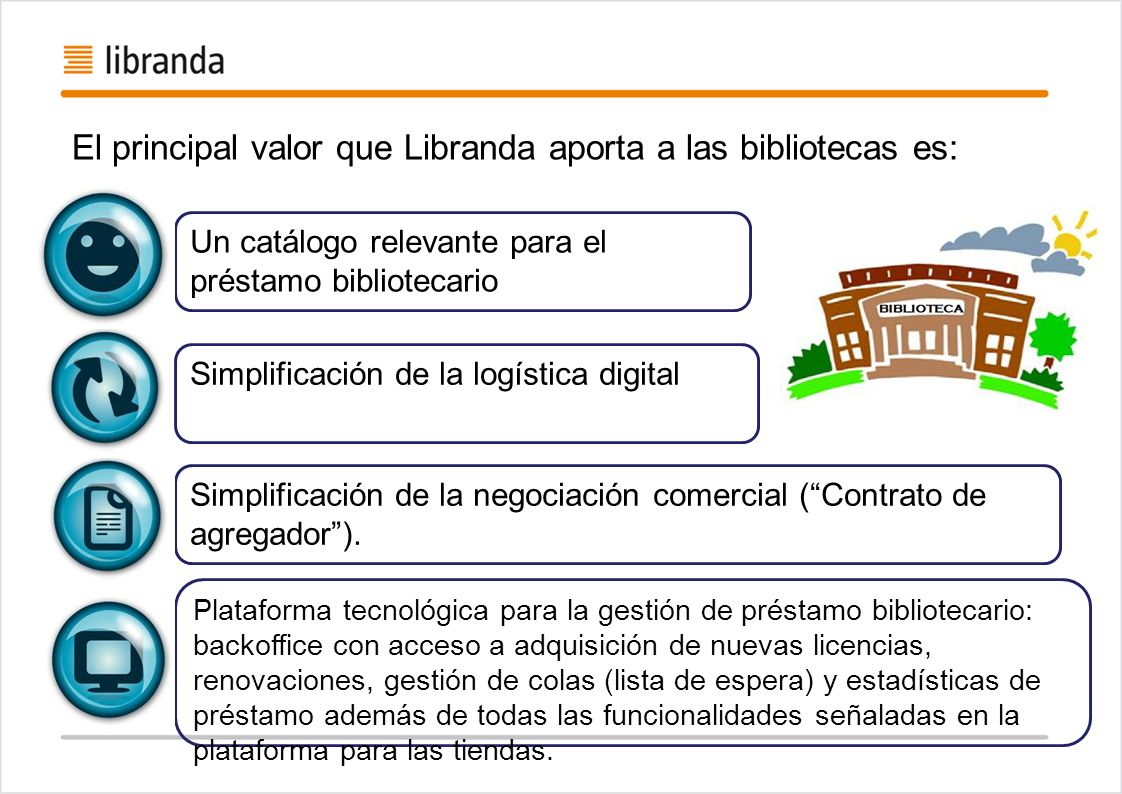 Un catálogo relevante para el préstamo bibliotecario Simplificación de la logística digital Simplificación de la negociación comercial (Contrato de ag
