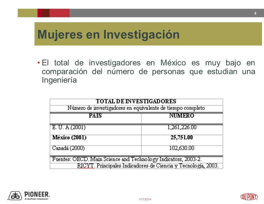 4 1/11/2014 Mujeres en Investigación El total de investigadores en México es muy bajo en comparación del número de personas que estudian una Ingeniería