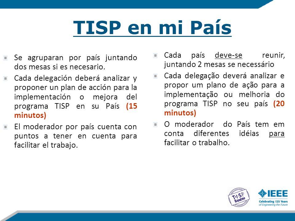 TISP en mi País Se agruparan por país juntando dos mesas si es necesario. Cada delegación deberá analizar y proponer un plan de acción para la impleme