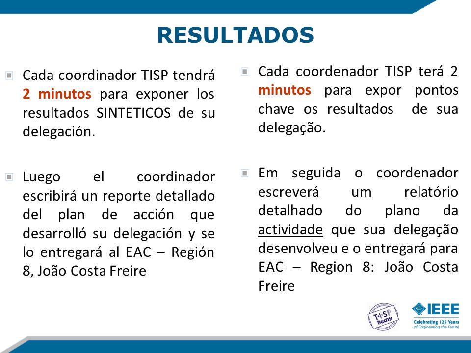 RESULTADOS Cada coordinador TISP tendrá 2 minutos para exponer los resultados SINTETICOS de su delegación. Luego el coordinador escribirá un reporte d