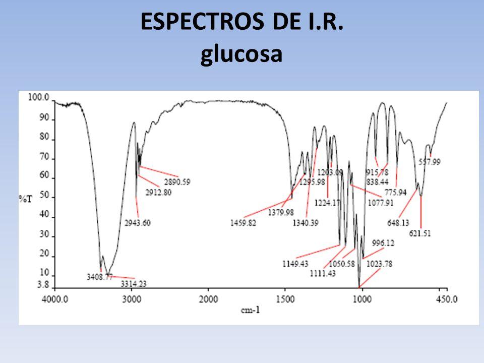 ESPECTROS DE I.R. glucosa