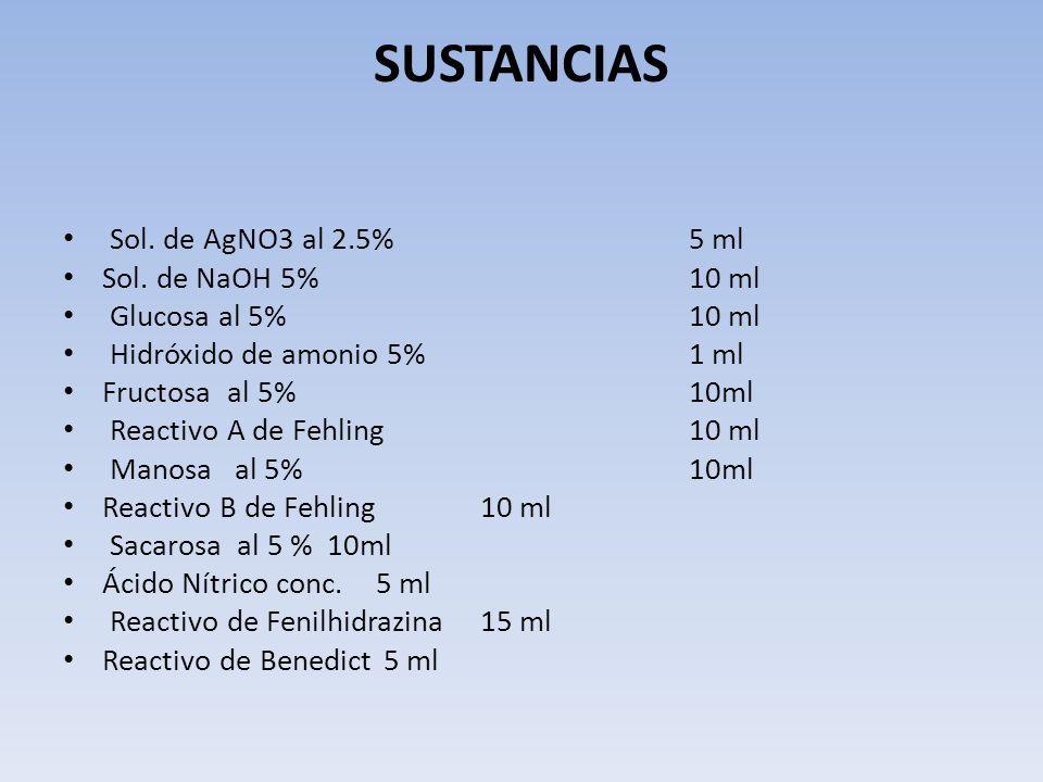 SUSTANCIAS Sol. de AgNO3 al 2.5% 5 ml Sol. de NaOH 5% 10 ml Glucosa al 5% 10 ml Hidróxido de amonio 5% 1 ml Fructosa al 5% 10ml Reactivo A de Fehling