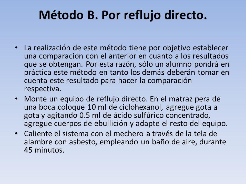 Método B. Por reflujo directo. La realización de este método tiene por objetivo establecer una comparación con el anterior en cuanto a los resultados