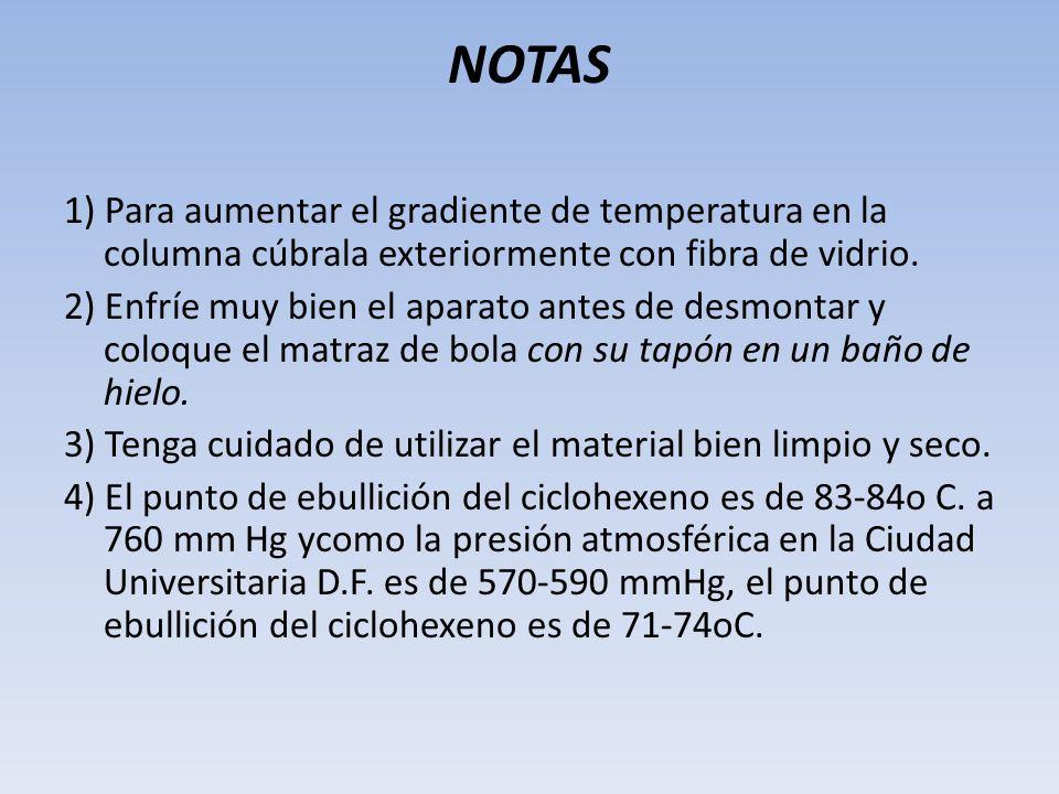 NOTAS 1) Para aumentar el gradiente de temperatura en la columna cúbrala exteriormente con fibra de vidrio. 2) Enfríe muy bien el aparato antes de des