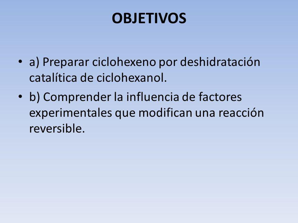 OBJETIVOS a) Preparar ciclohexeno por deshidratación catalítica de ciclohexanol. b) Comprender la influencia de factores experimentales que modifican