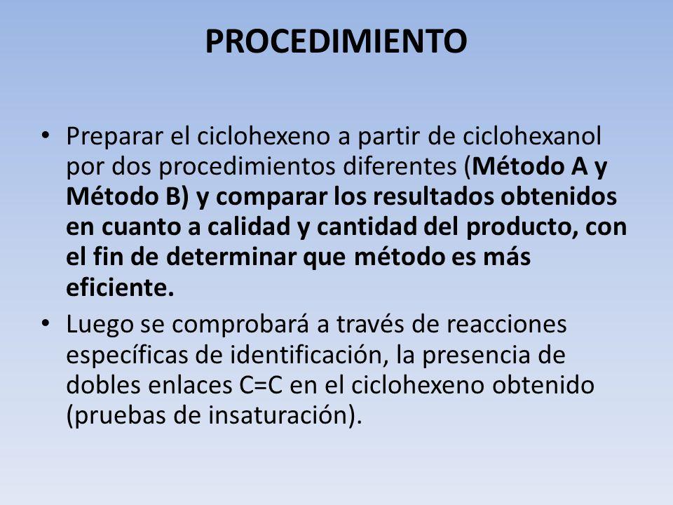 PROCEDIMIENTO Preparar el ciclohexeno a partir de ciclohexanol por dos procedimientos diferentes (Método A y Método B) y comparar los resultados obten