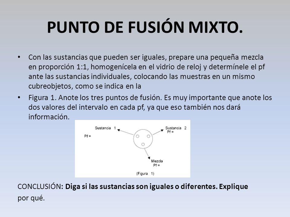 PUNTO DE FUSIÓN MIXTO. Con las sustancias que pueden ser iguales, prepare una pequeña mezcla en proporción 1:1, homogenícela en el vidrio de reloj y d