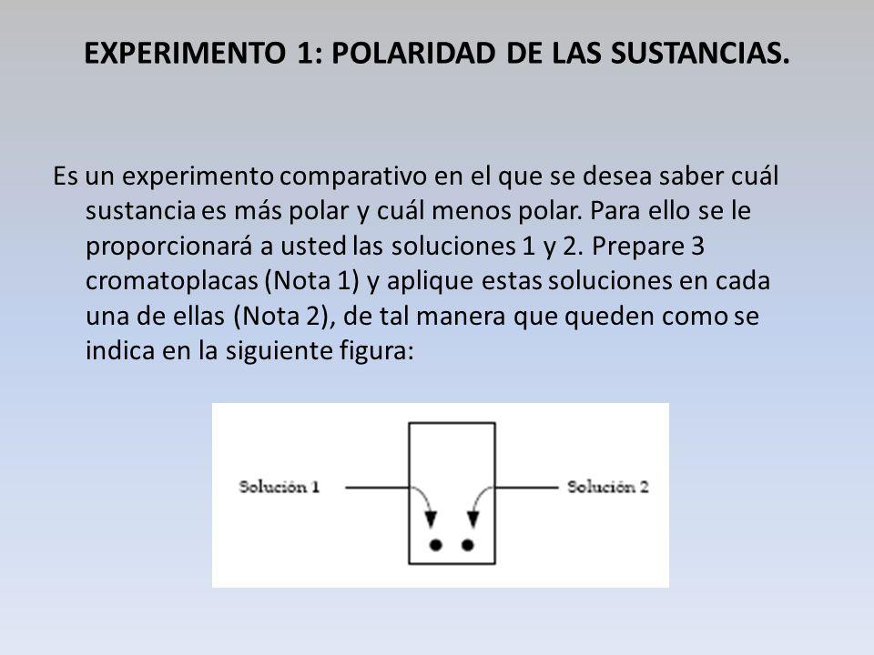 EXPERIMENTO 1: POLARIDAD DE LAS SUSTANCIAS. Es un experimento comparativo en el que se desea saber cuál sustancia es más polar y cuál menos polar. Par