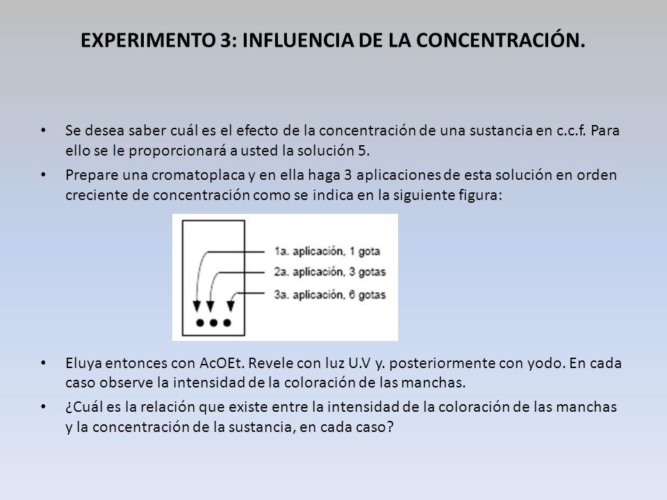 EXPERIMENTO 3: INFLUENCIA DE LA CONCENTRACIÓN. Se desea saber cuál es el efecto de la concentración de una sustancia en c.c.f. Para ello se le proporc
