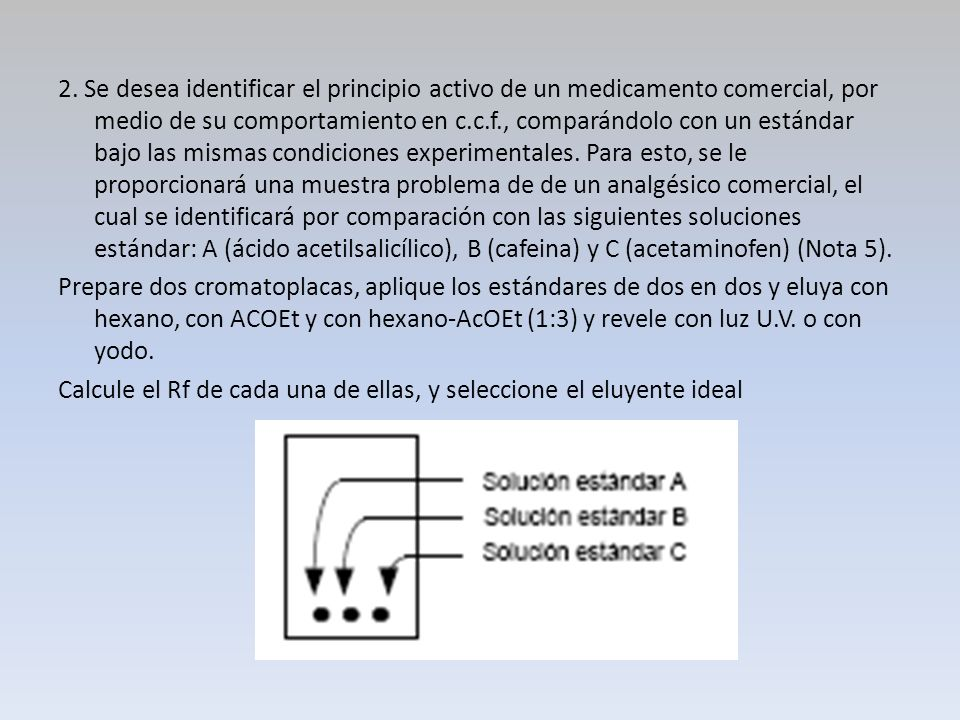 2. Se desea identificar el principio activo de un medicamento comercial, por medio de su comportamiento en c.c.f., comparándolo con un estándar bajo l