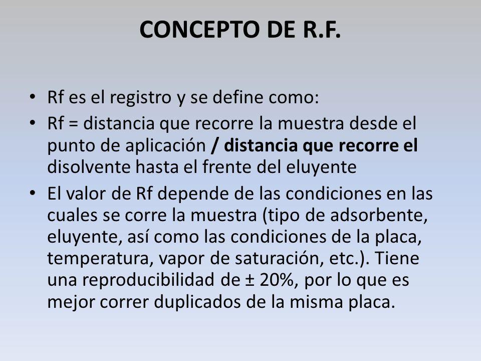 CONCEPTO DE R.F. Rf es el registro y se define como: Rf = distancia que recorre la muestra desde el punto de aplicación / distancia que recorre el dis