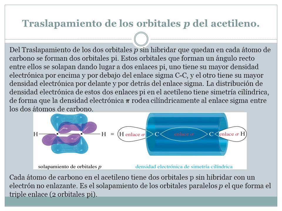 Etano, eteno y etino El triple enlace es relativamente corto debido al solapamiento atractivo de tres pares de electrones enlazantes y al alto carácter s de los orbitales híbridos sp.