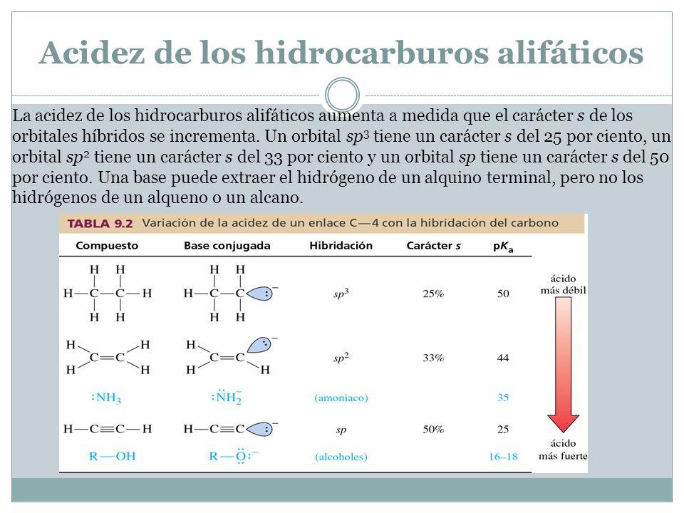 Mecanismo para la reducción con un metal en amoníaco líquido de un alquino La reducción con un metal en amoníaco líquido se produce por la adición de un electrón al alquino para dar lugar a un anión-radical intermedio, seguida de protonación para obtener un radical neutro.