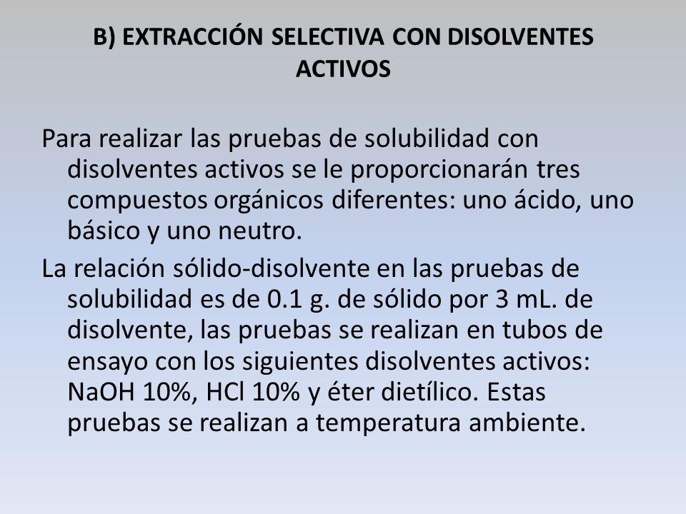 B) EXTRACCIÓN SELECTIVA CON DISOLVENTES ACTIVOS Para realizar las pruebas de solubilidad con disolventes activos se le proporcionarán tres compuestos