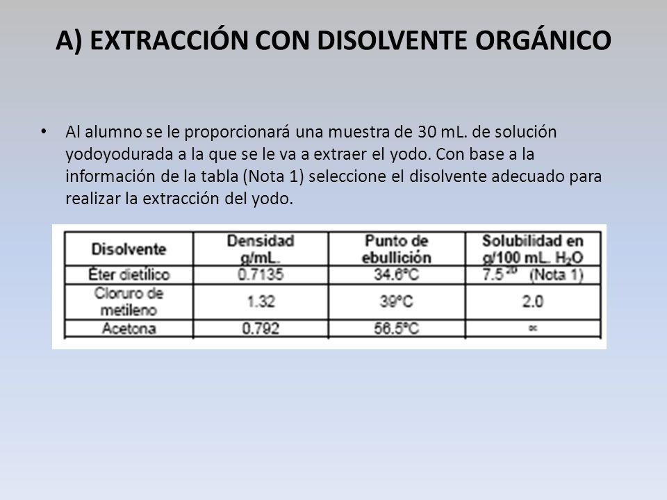 A) EXTRACCIÓN CON DISOLVENTE ORGÁNICO Al alumno se le proporcionará una muestra de 30 mL. de solución yodoyodurada a la que se le va a extraer el yodo