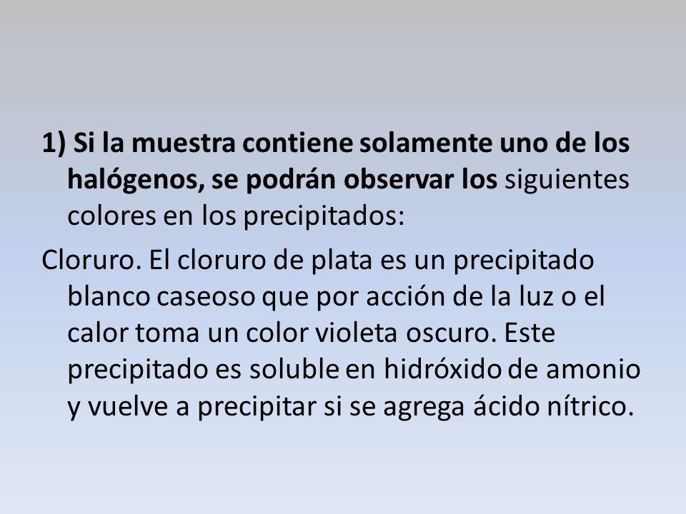1) Si la muestra contiene solamente uno de los halógenos, se podrán observar los siguientes colores en los precipitados: Cloruro. El cloruro de plata