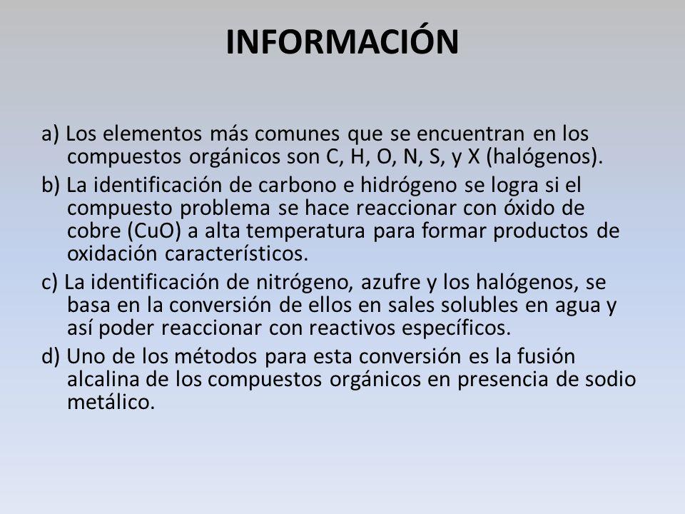 INFORMACIÓN a) Los elementos más comunes que se encuentran en los compuestos orgánicos son C, H, O, N, S, y X (halógenos). b) La identificación de car