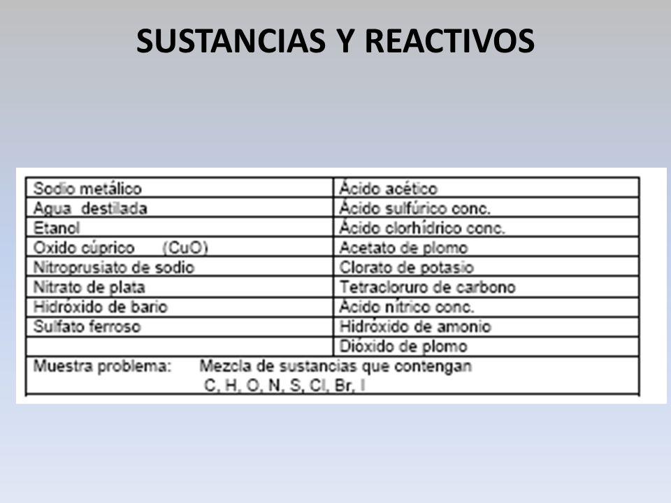 SUSTANCIAS Y REACTIVOS
