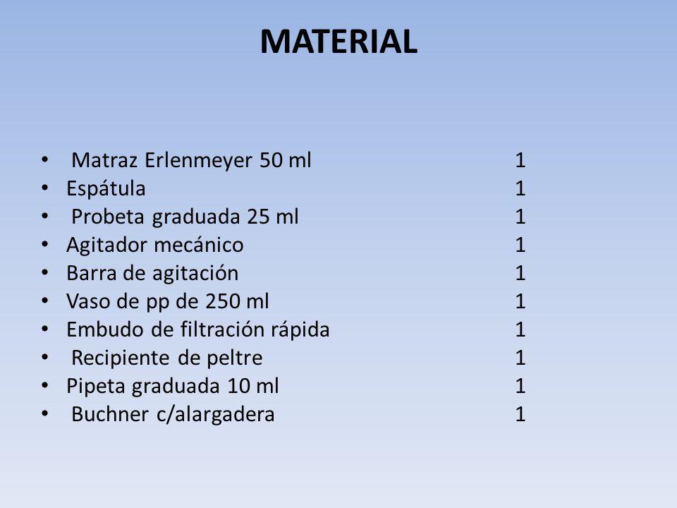 MATERIAL Vidrio de reloj 1 Kitazato c/manguera 1 Matraz Erlenmeyer 125 ml con tapón de corcho 1 Pinzas de tres dedos 1 Barra para agitación 1 Agitador magnético 1 Resistencia eléctrica 1