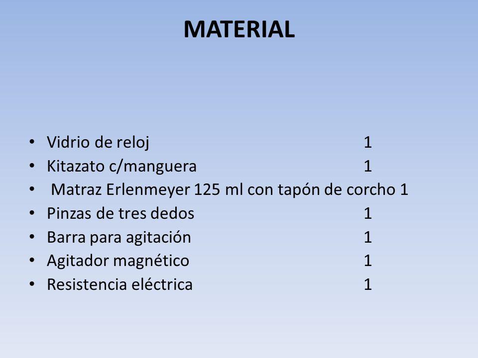 MATERIAL Vidrio de reloj 1 Kitazato c/manguera 1 Matraz Erlenmeyer 125 ml con tapón de corcho 1 Pinzas de tres dedos 1 Barra para agitación 1 Agitador