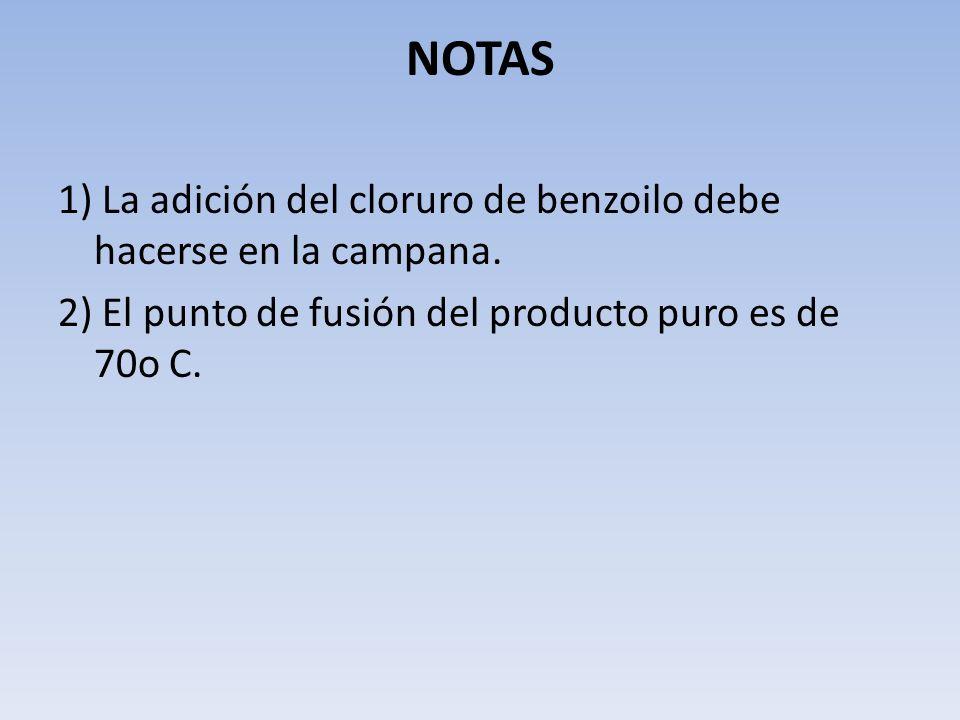 NOTAS 1) La adición del cloruro de benzoilo debe hacerse en la campana. 2) El punto de fusión del producto puro es de 70o C.