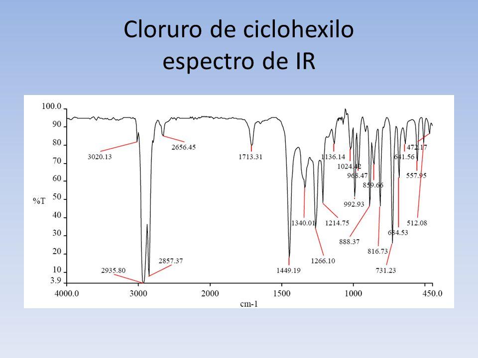 Cloruro de ciclohexilo espectro de IR