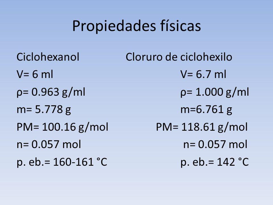 Propiedades físicas CiclohexanolCloruro de ciclohexilo V= 6 ml V= 6.7 ml ρ= 0.963 g/ml ρ= 1.000 g/ml m= 5.778 g m=6.761 g PM= 100.16 g/mol PM= 118.61