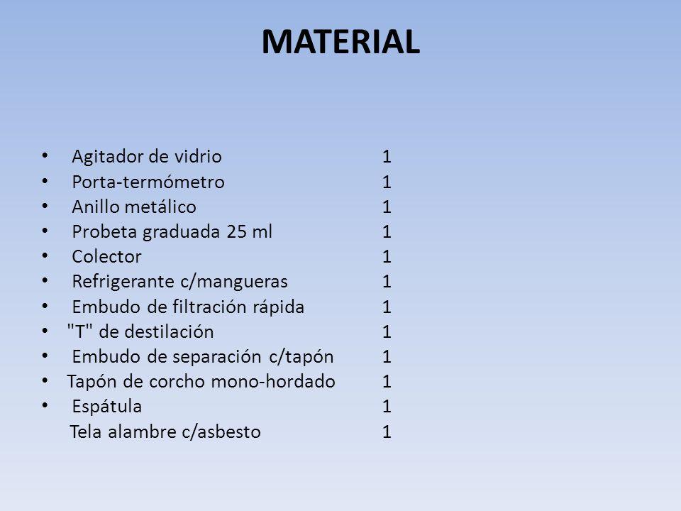 MATERIAL Agitador de vidrio 1 Porta-termómetro 1 Anillo metálico 1 Probeta graduada 25 ml 1 Colector 1 Refrigerante c/mangueras 1 Embudo de filtración