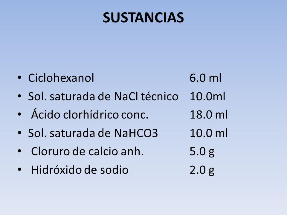 SUSTANCIAS Ciclohexanol 6.0 ml Sol. saturada de NaCl técnico 10.0ml Ácido clorhídrico conc. 18.0 ml Sol. saturada de NaHCO3 10.0 ml Cloruro de calcio