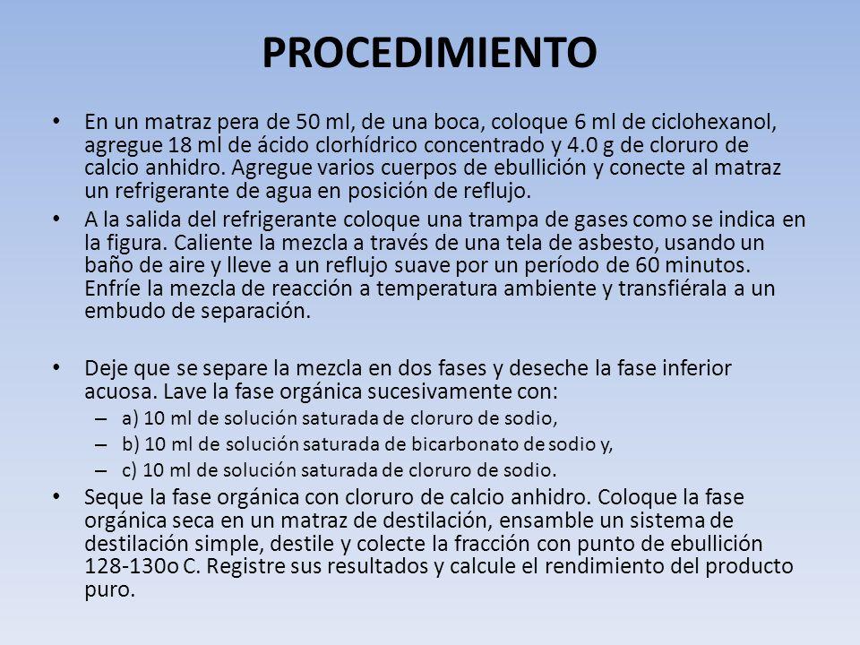 PROCEDIMIENTO En un matraz pera de 50 ml, de una boca, coloque 6 ml de ciclohexanol, agregue 18 ml de ácido clorhídrico concentrado y 4.0 g de cloruro