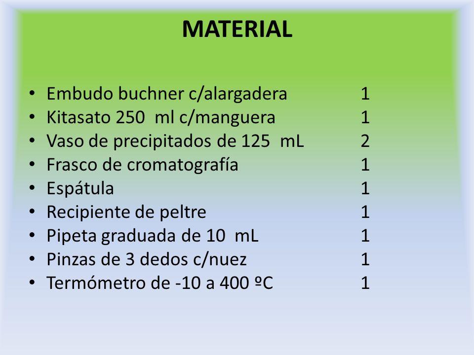 MATERIAL Embudo buchner c/alargadera1 Kitasato 250 ml c/manguera1 Vaso de precipitados de 125 mL2 Frasco de cromatografía1 Espátula1 Recipiente de pel