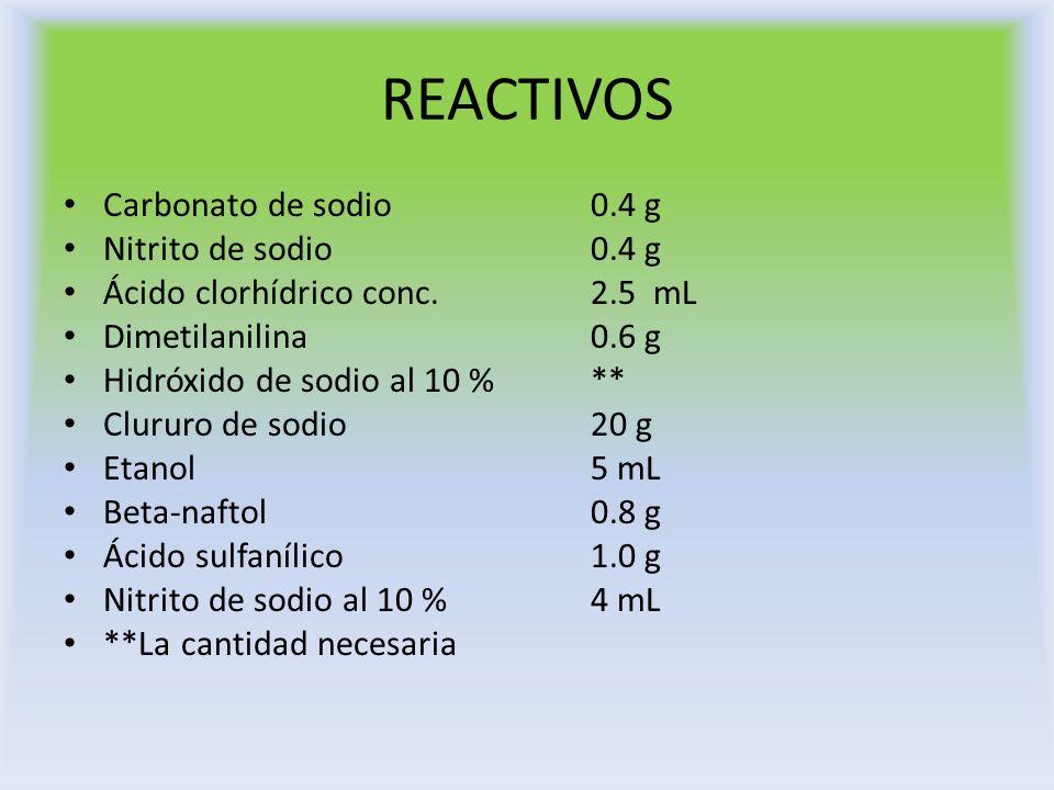REACTIVOS Carbonato de sodio0.4 g Nitrito de sodio0.4 g Ácido clorhídrico conc.2.5 mL Dimetilanilina0.6 g Hidróxido de sodio al 10 %** Clururo de sodi
