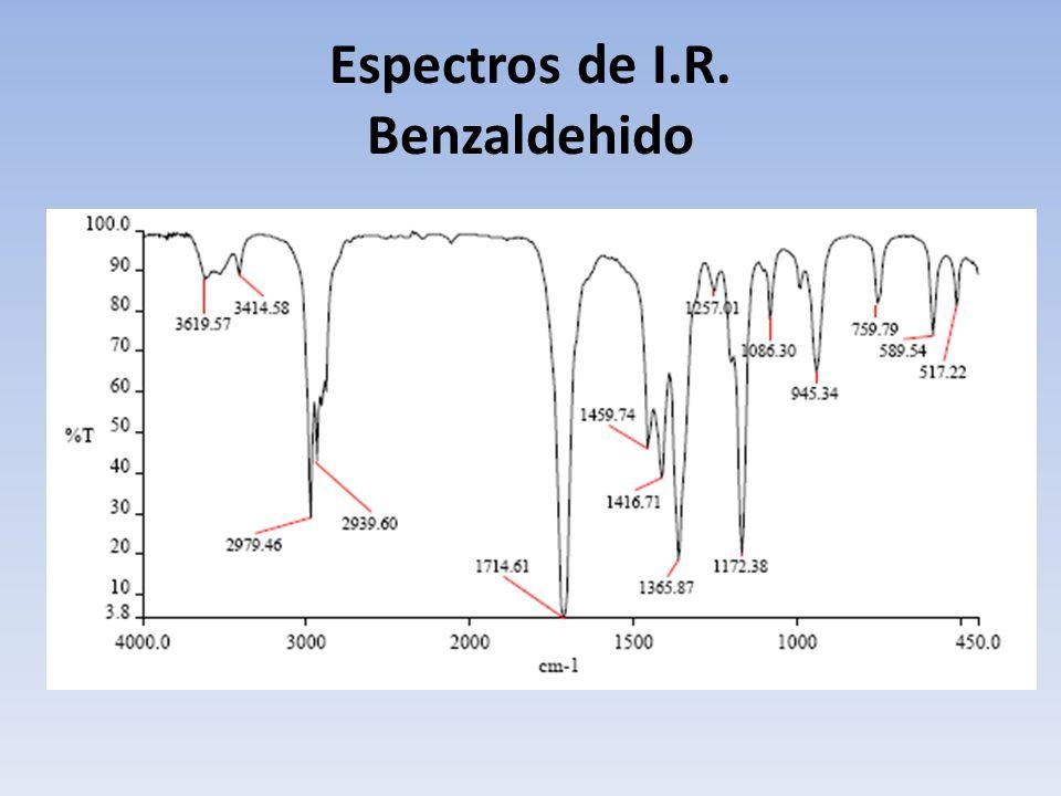 Espectros de I.R. Benzaldehido