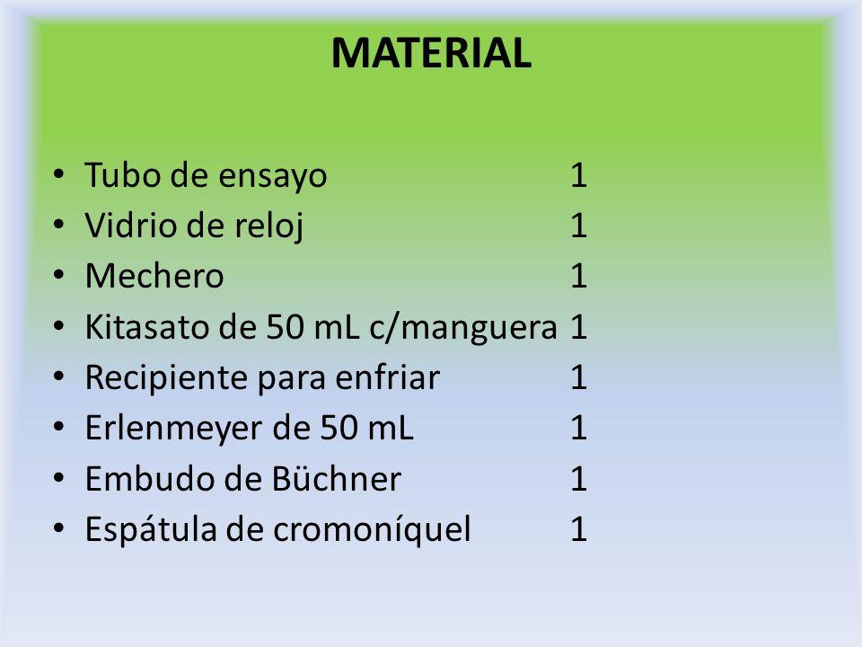 MATERIAL Tubo de ensayo1 Vidrio de reloj1 Mechero 1 Kitasato de 50 mL c/manguera1 Recipiente para enfriar1 Erlenmeyer de 50 mL1 Embudo de Büchner1 Esp