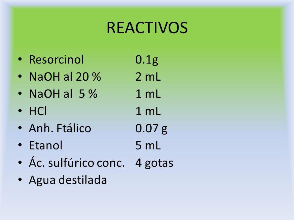 REACTIVOS Resorcinol0.1g NaOH al 20 %2 mL NaOH al 5 %1 mL HCl1 mL Anh. Ftálico0.07 g Etanol5 mL Ác. sulfúrico conc.4 gotas Agua destilada