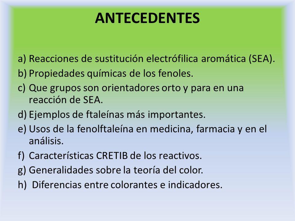ANTECEDENTES a)Reacciones de sustitución electrófilica aromática (SEA). b)Propiedades químicas de los fenoles. c)Que grupos son orientadores orto y pa