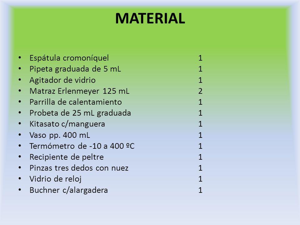 MATERIAL Espátula cromoníquel1 Pipeta graduada de 5 mL1 Agitador de vidrio1 Matraz Erlenmeyer 125 mL2 Parrilla de calentamiento1 Probeta de 25 mL grad