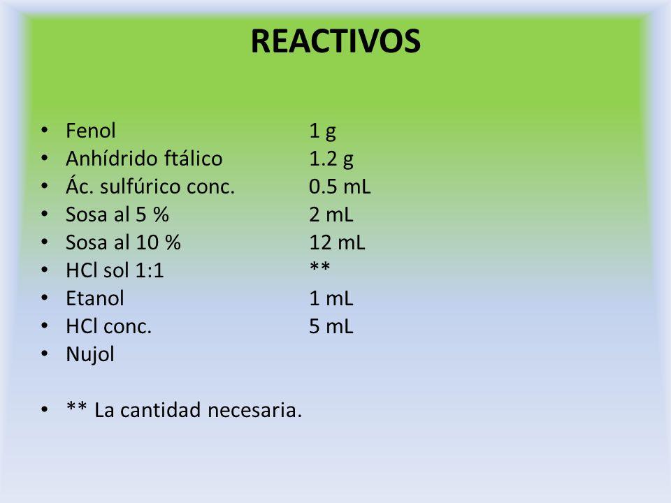 REACTIVOS Fenol1 g Anhídrido ftálico1.2 g Ác. sulfúrico conc.0.5 mL Sosa al 5 %2 mL Sosa al 10 %12 mL HCl sol 1:1** Etanol1 mL HCl conc.5 mL Nujol **