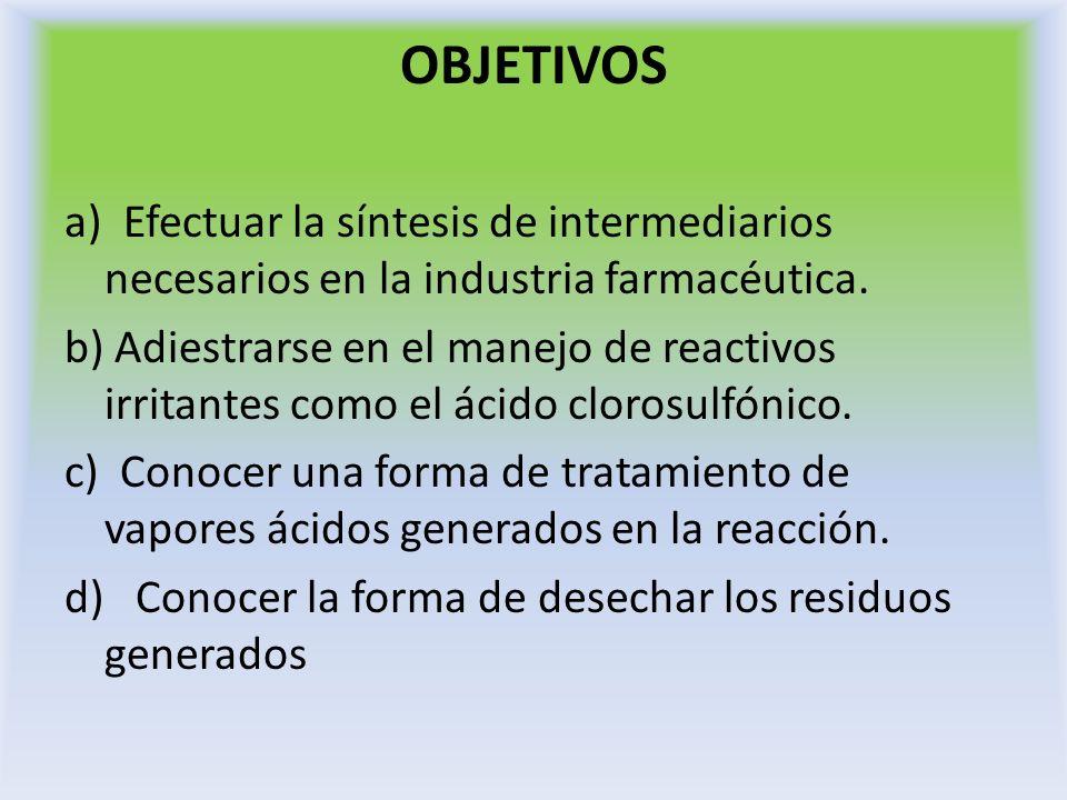 OBJETIVOS a) Efectuar la síntesis de intermediarios necesarios en la industria farmacéutica. b) Adiestrarse en el manejo de reactivos irritantes como