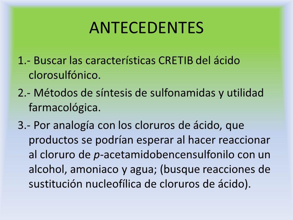 ANTECEDENTES 1.- Buscar las características CRETIB del ácido clorosulfónico. 2.- Métodos de síntesis de sulfonamidas y utilidad farmacológica. 3.- Por
