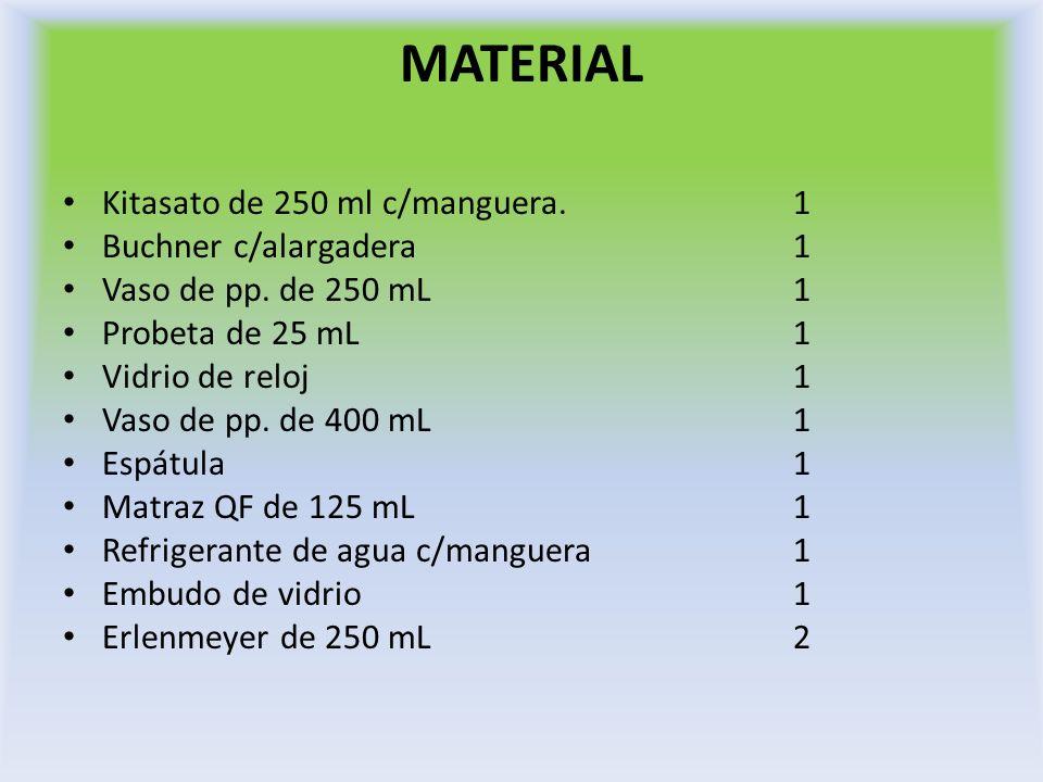 MATERIAL Kitasato de 250 ml c/manguera.1 Buchner c/alargadera 1 Vaso de pp. de 250 mL1 Probeta de 25 mL 1 Vidrio de reloj 1 Vaso de pp. de 400 mL 1 Es