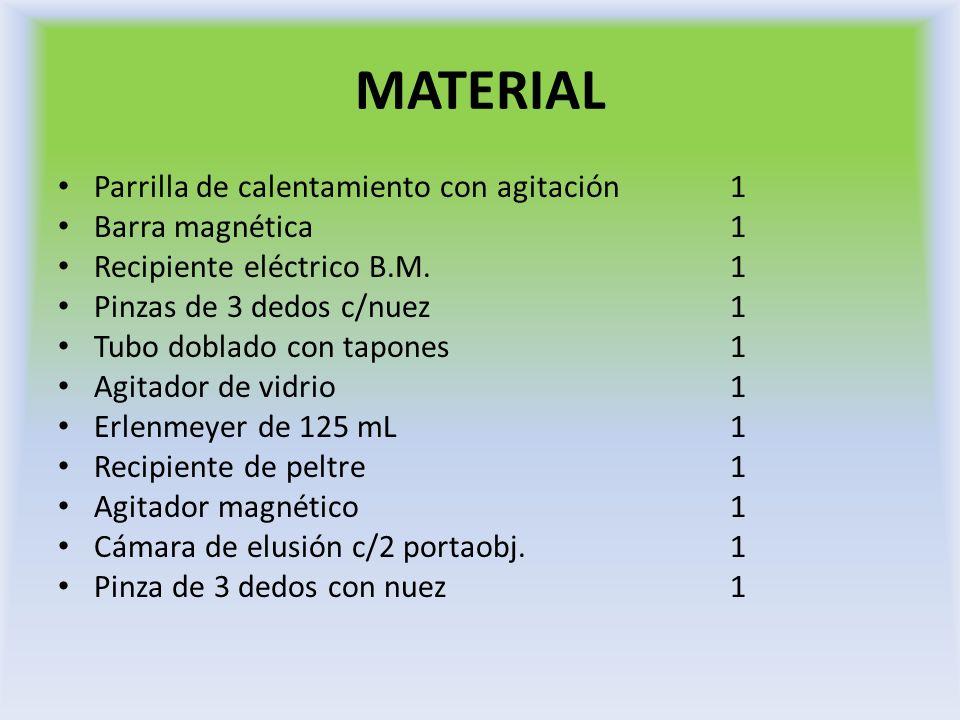 MATERIAL Parrilla de calentamiento con agitación1 Barra magnética1 Recipiente eléctrico B.M.1 Pinzas de 3 dedos c/nuez1 Tubo doblado con tapones1 Agit