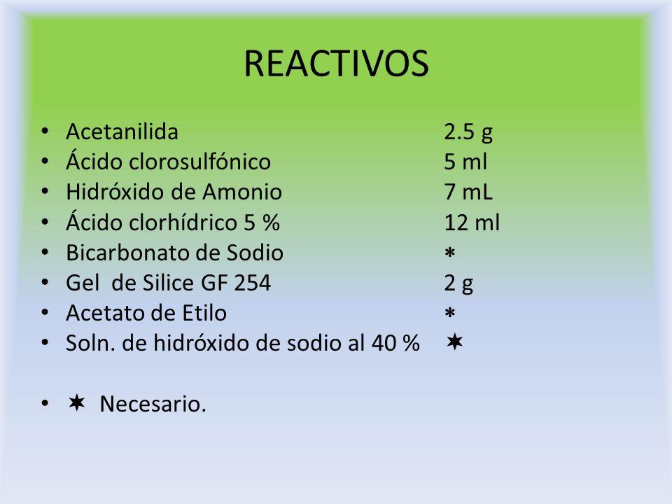 REACTIVOS Acetanilida2.5 g Ácido clorosulfónico5 ml Hidróxido de Amonio7 mL Ácido clorhídrico 5 %12 ml Bicarbonato de Sodio Gel de Silice GF 2542 g Ac