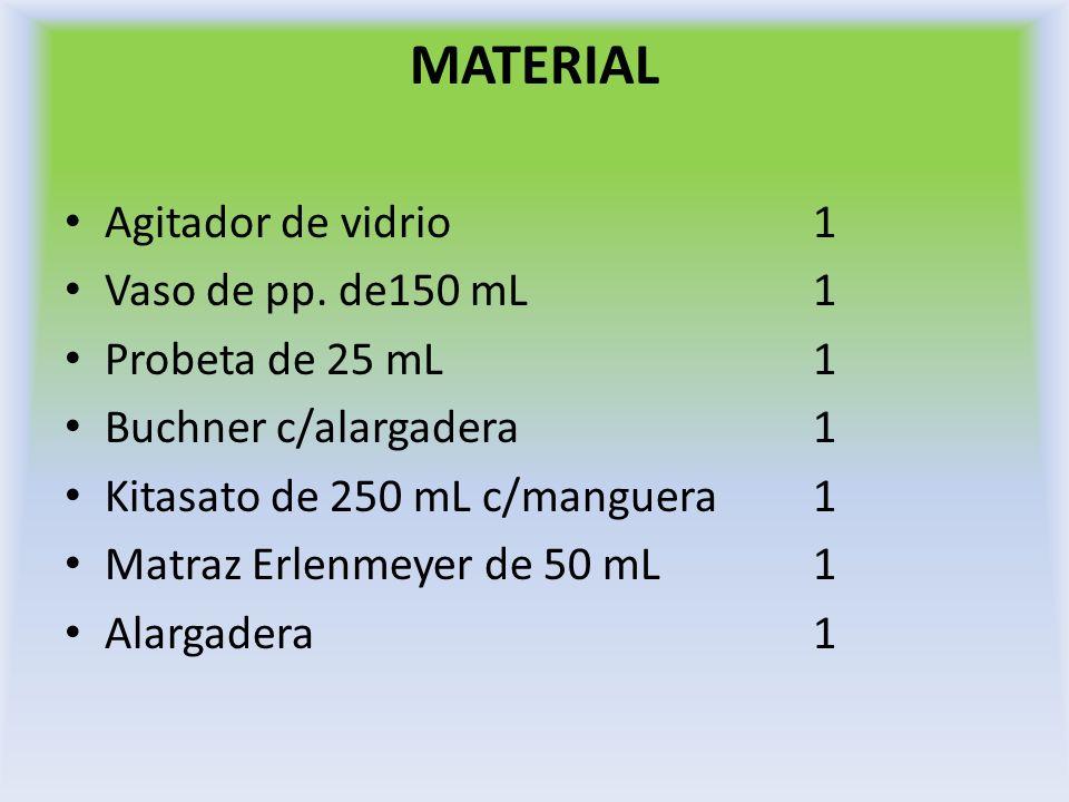 MATERIAL Espátula1 Vidrio de reloj1 Recipiente para baño maría1 Recipiente de peltre1 Pinzas de 3 dedos con nuez1 Pipeta graduada de 5 mL1 Termómetro de -19 a 400 ºC1