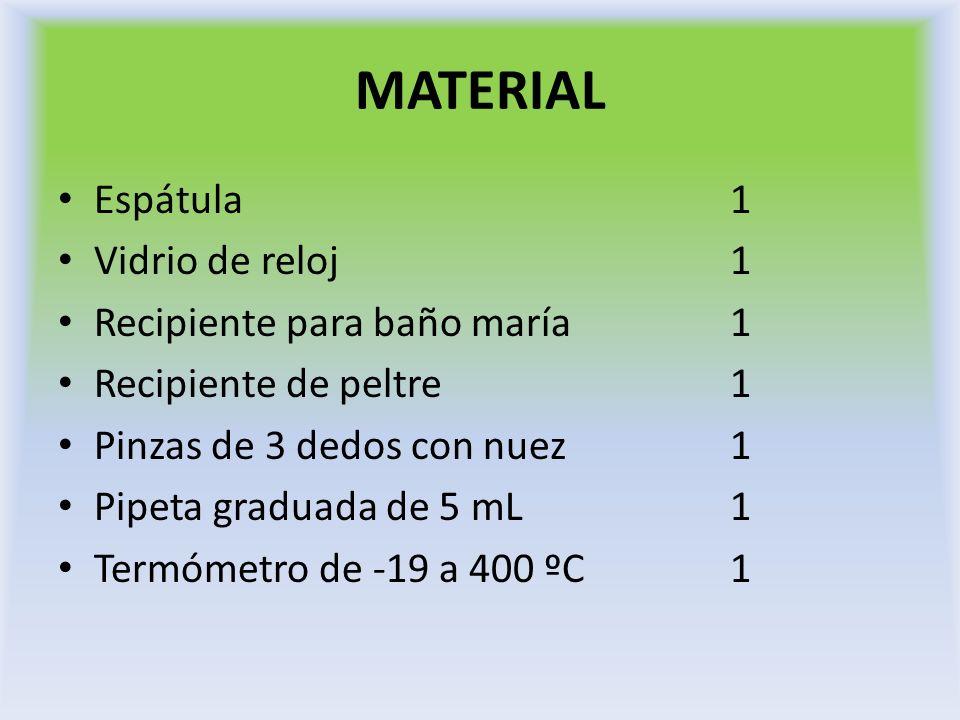 REACTIVOS 2,4-dinitro clorobenceno0.5 g Etanol10 Ml Hidrato de hidrazina0.5 mL Anilina0.5 Ml