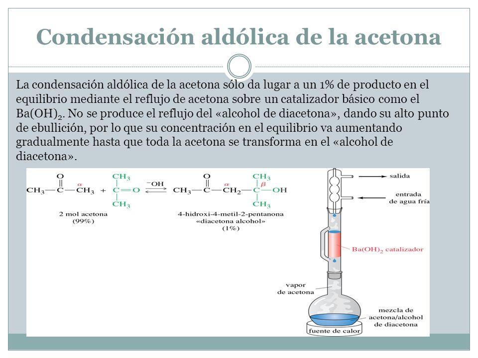 Condensación aldólica de la acetona La condensación aldólica de la acetona sólo da lugar a un 1% de producto en el equilibrio mediante el reflujo de a