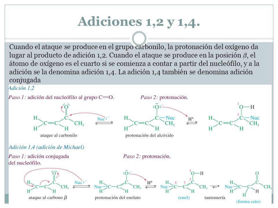 Adiciones 1,2 y 1,4. Cuando el ataque se produce en el grupo carbonilo, la protonación del oxígeno da lugar al producto de adición 1,2. Cuando el ataq