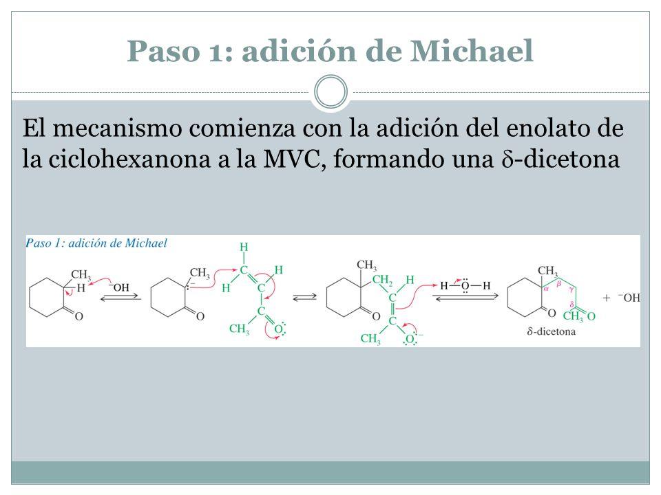 Paso 1: adición de Michael El mecanismo comienza con la adición del enolato de la ciclohexanona a la MVC, formando una -dicetona