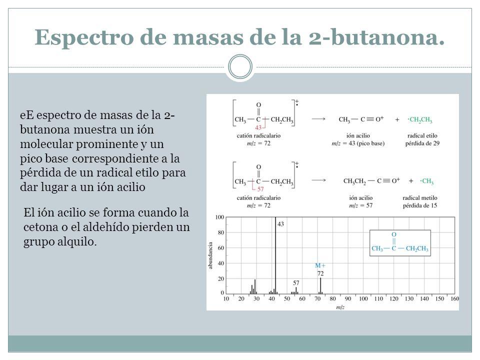 Espectro de masas de la 2-butanona. eE espectro de masas de la 2- butanona muestra un ión molecular prominente y un pico base correspondiente a la pér