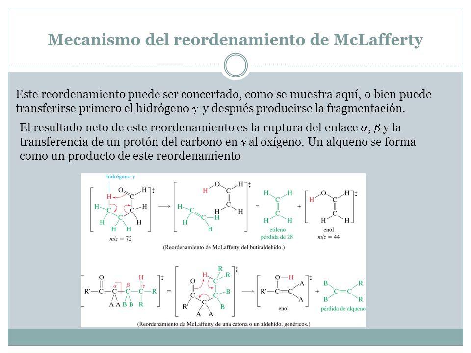 Mecanismo del reordenamiento de McLafferty Este reordenamiento puede ser concertado, como se muestra aquí, o bien puede transferirse primero el hidróg